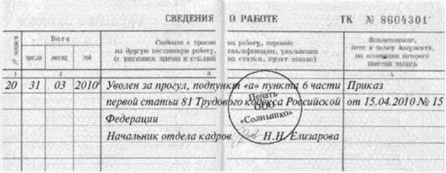 Увольнение за прогул: пошаговая инструкция 2020, образцы документов