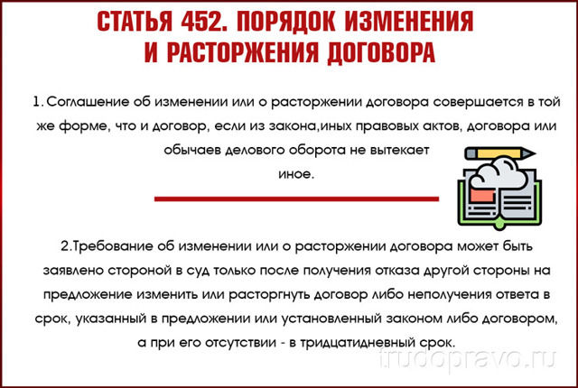 Заявление на увольнение по соглашению сторон: образец 2020 года