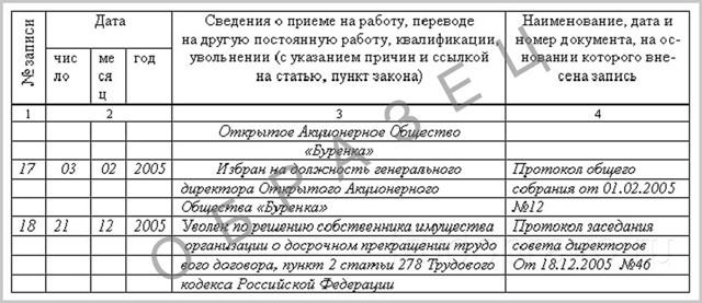 Увольнение без объяснения причин: статья 278, законно ли, основания